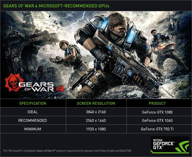 Gears of War 4 GeForce GTX Bundle   Gears of War - Official Site