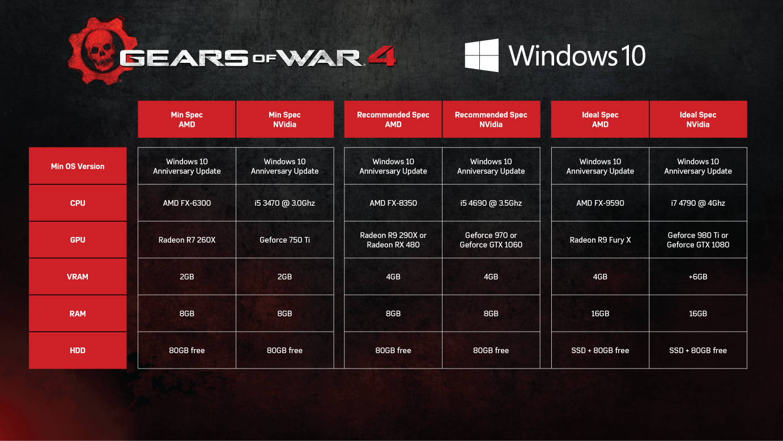 god of war 4 pc download rar